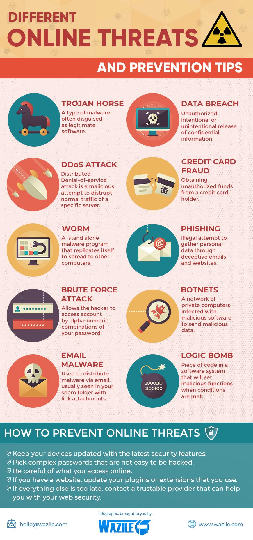 online threats infographics