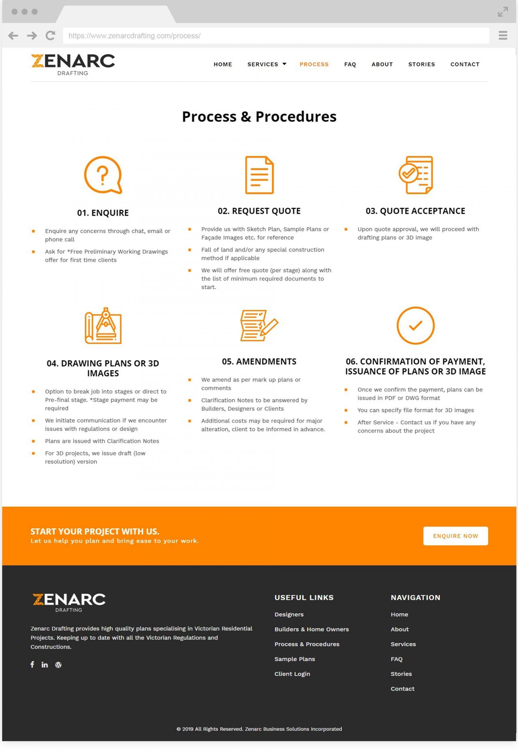 Zenarc Drafting Process